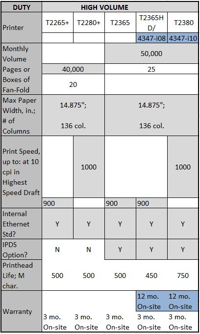 high-volume-dot-matrix-printer-guide