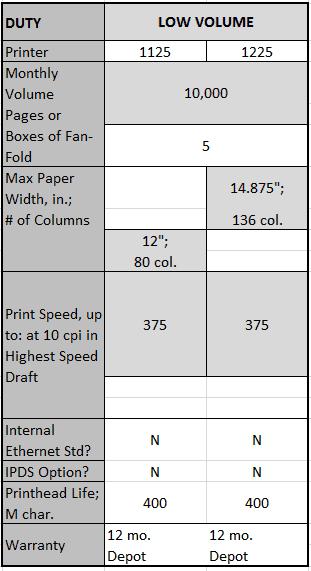 low-volume-dot-matrix-printer-guide